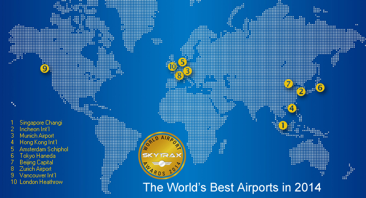 Top Ten Airports