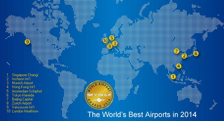 Top Ten Airports